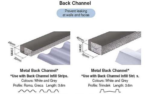 Colourbond Back Channel 3 6m Jr Store