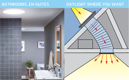 Velux com beautiful centrepivot manually operated roof Velux sun tunnel installation instructions
