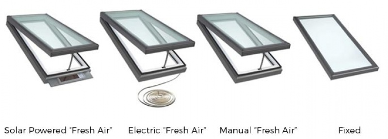 Types of skylights.jpg